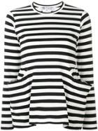 Comme Des Garçons Comme Des Garçons Striped Sweater - Black