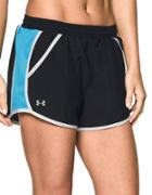 Under Armour Perforated Shorts